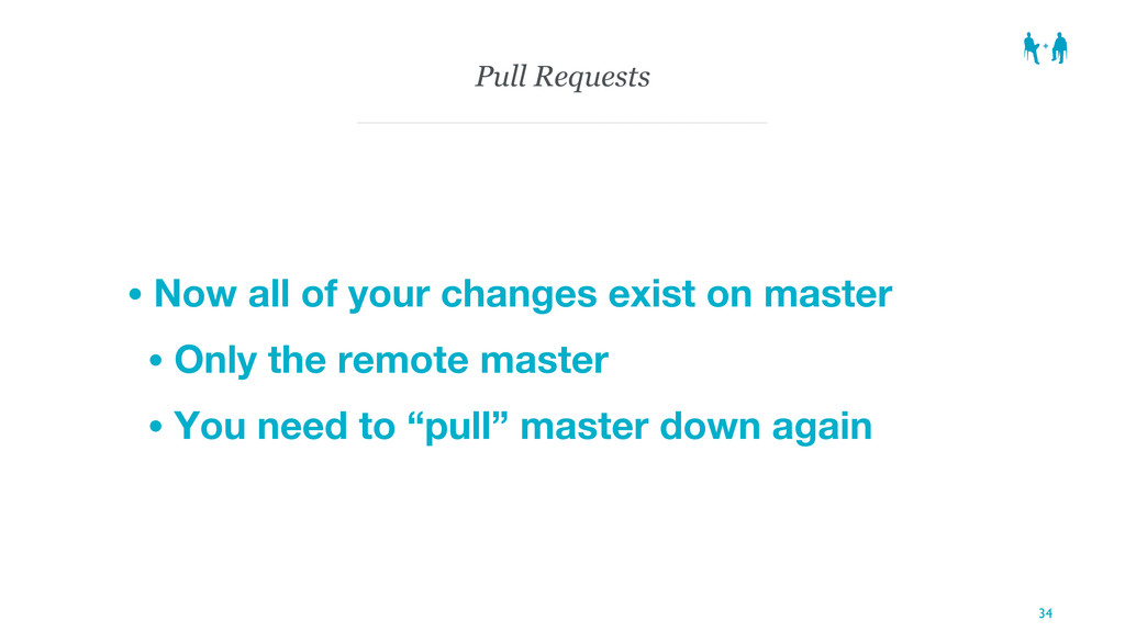 Pull Requests • Now all of your changes exist o...
