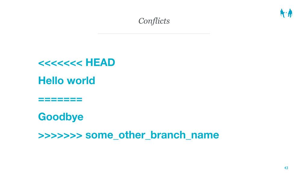 Conflicts <<<<<<< HEAD Hello world ======= Good...