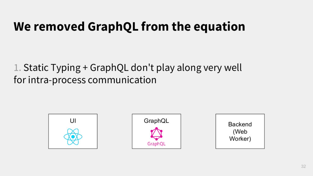 We removed GraphQL from the equation 32 1. Stat...