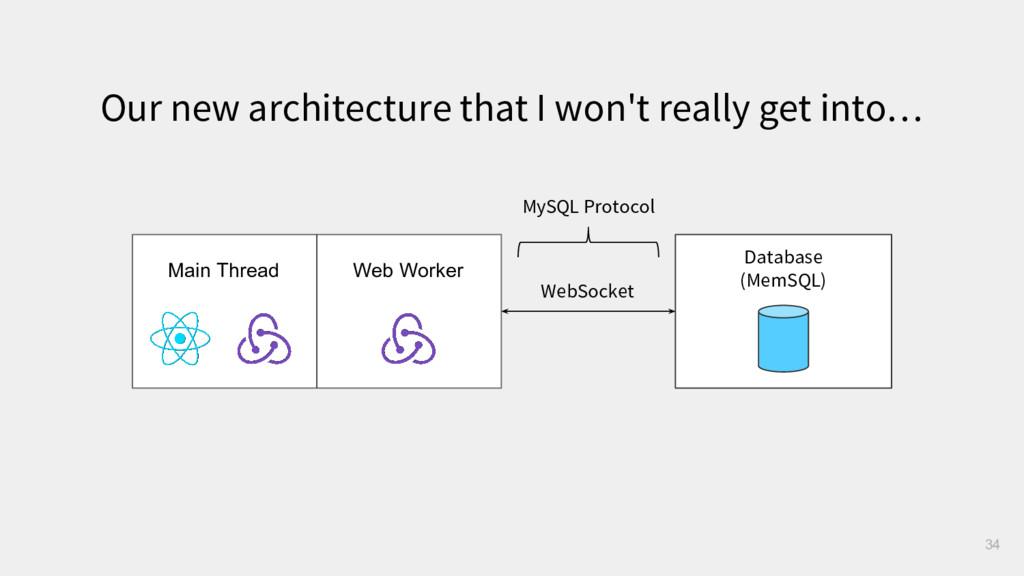 34 Database (MemSQL) WebSocket Main Thread Web ...