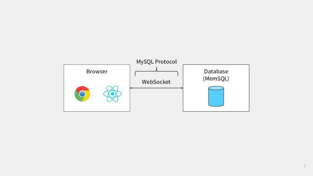 Browser Database (MemSQL) WebSocket 7 MySQL Pro...