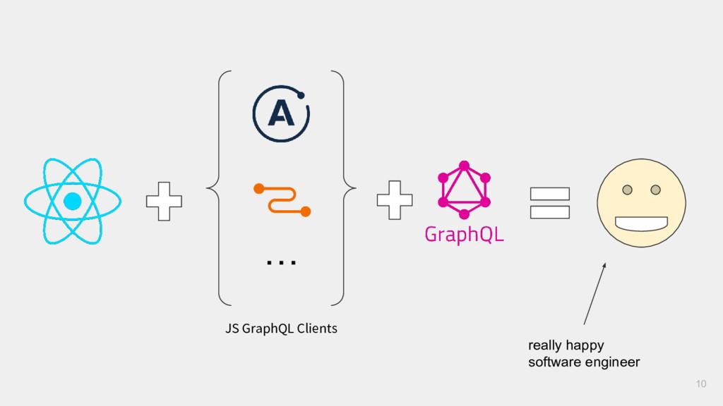 10 JS GraphQL Clients really happy software eng...