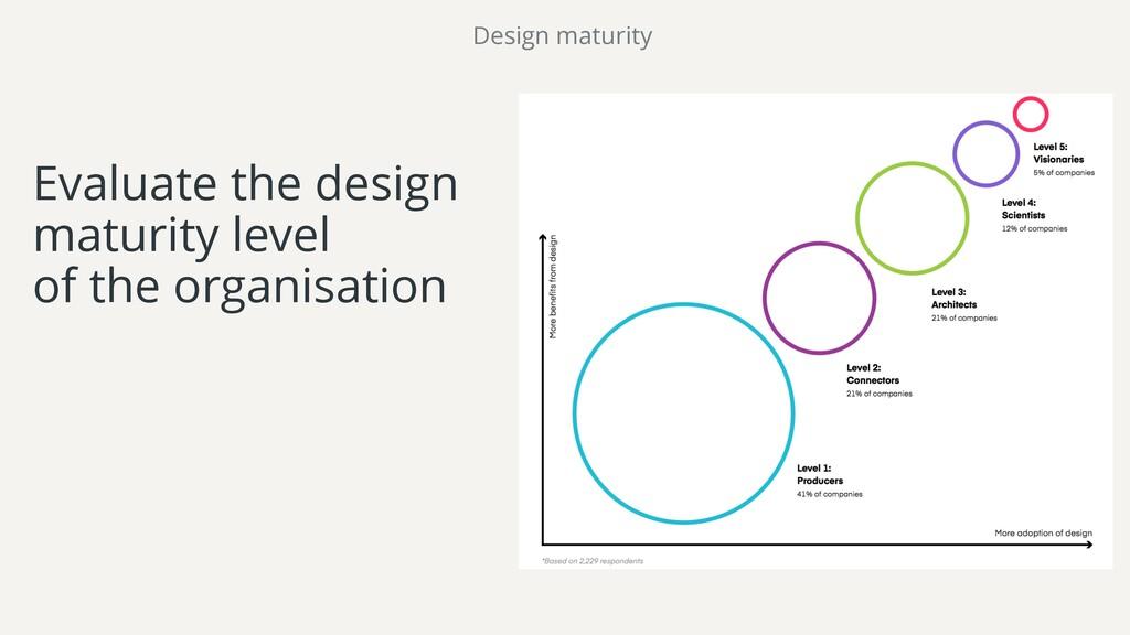 Evaluate the design maturity level of the organ...