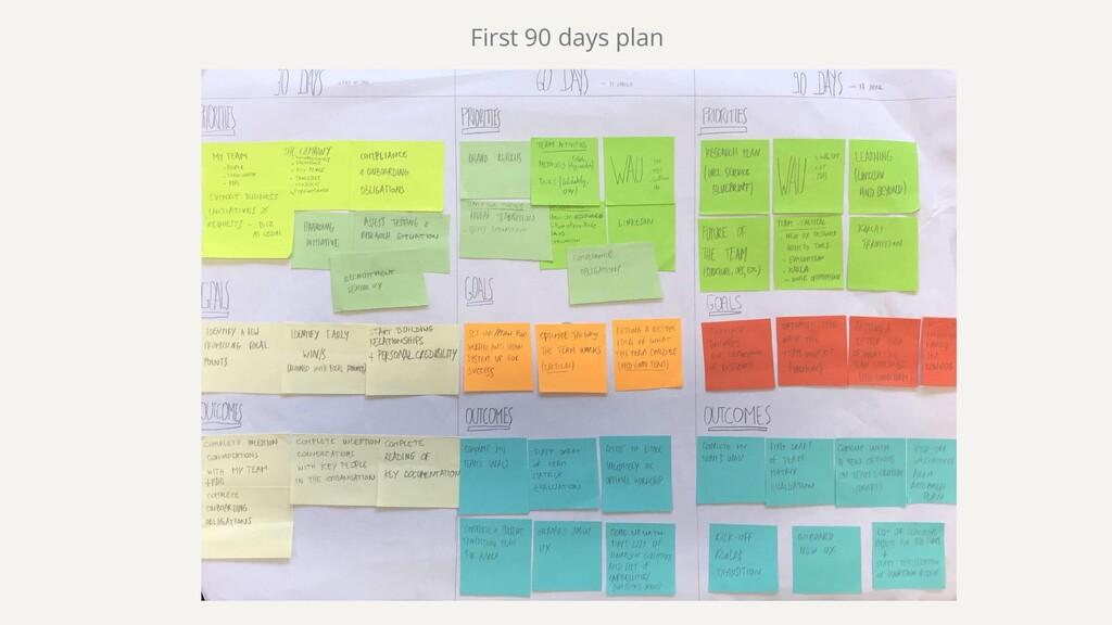 First 90 days plan