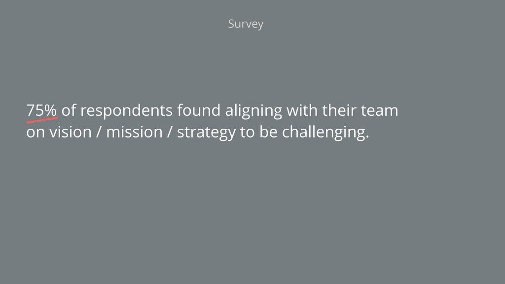 75% of respondents found aligning with their te...