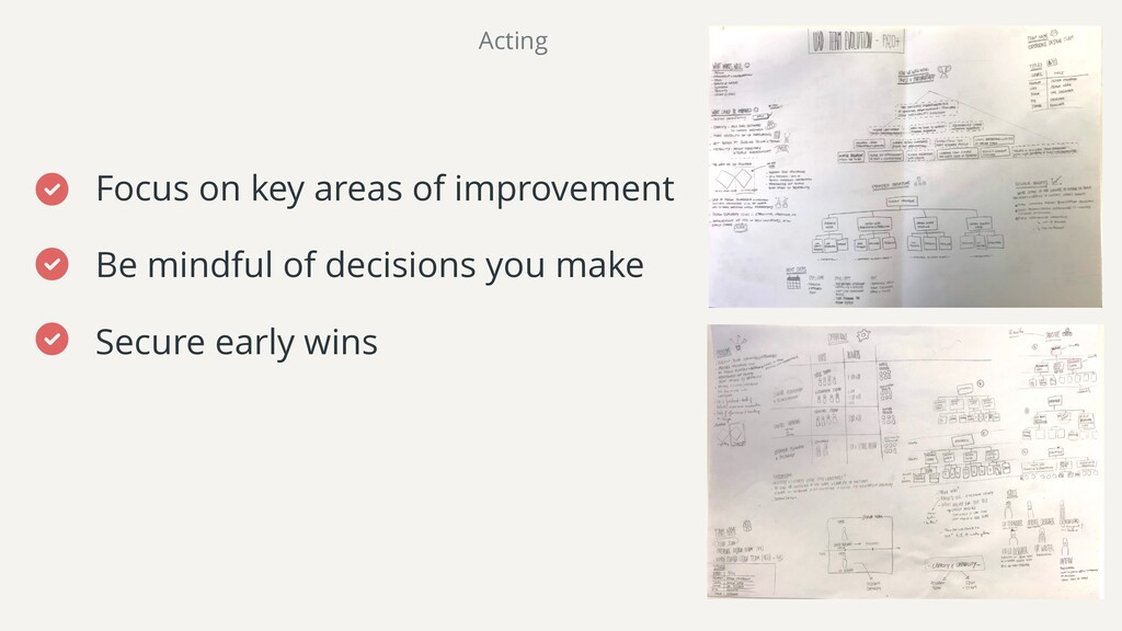 Focus on key areas of improvement Be mindful of...