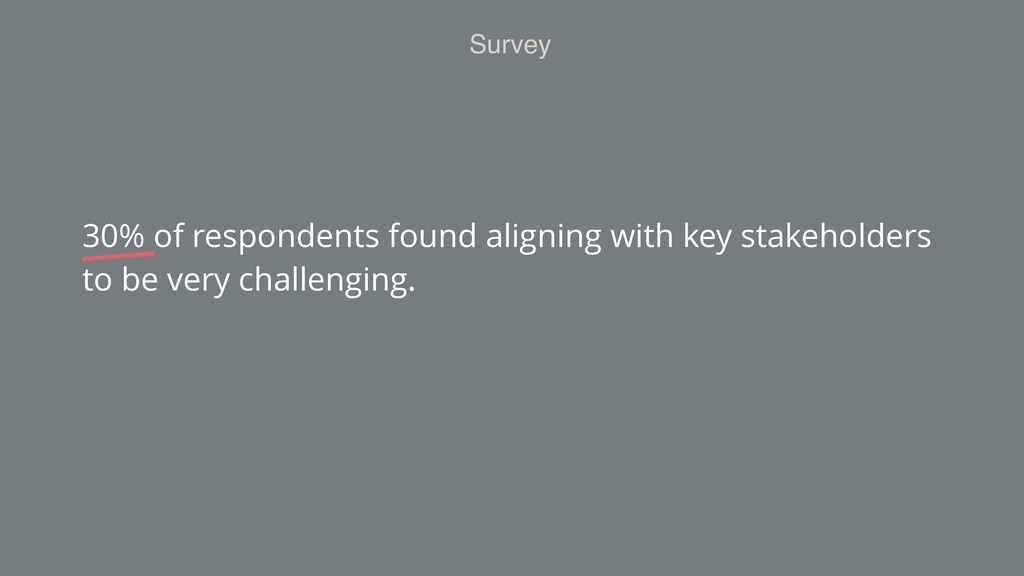 Survey 30% of respondents found aligning with k...