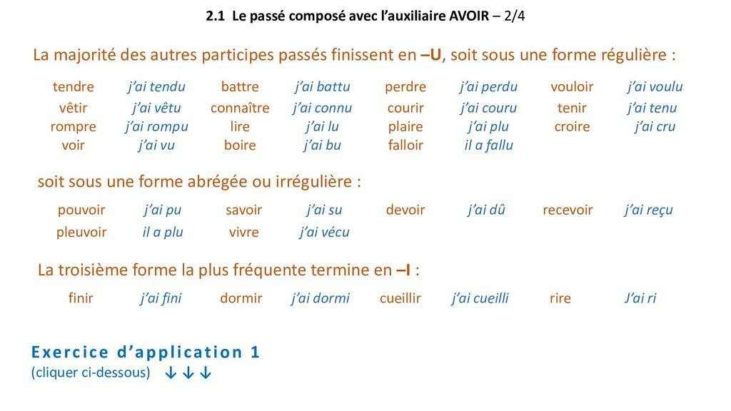 2.1 Le passé composé avec l'auxiliaire AVOIR – ...