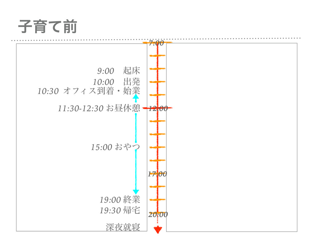 ࢠҭͯલ 10:30 ΦϑΟε౸ணɾۀ 10:00 ग़ൃ 11:30-12:30 ͓னٳܜ ...