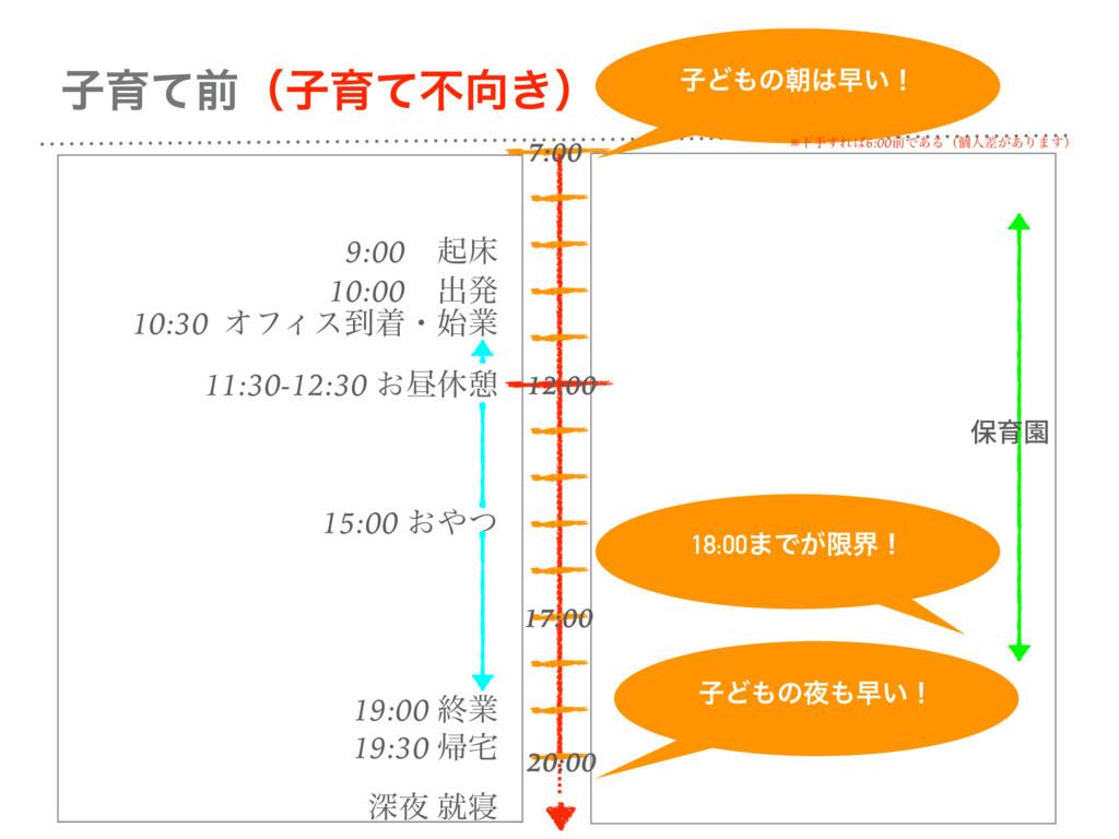 ࢠҭͯલʢࢠҭͯෆ͖ʣ 10:30 ΦϑΟε౸ணɾۀ 10:00 ग़ൃ 11:30-12:...