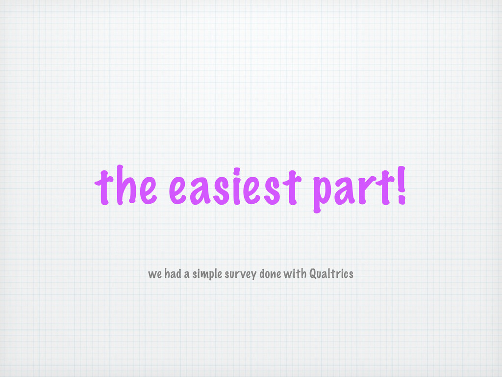the easiest part! we had a simple survey done w...