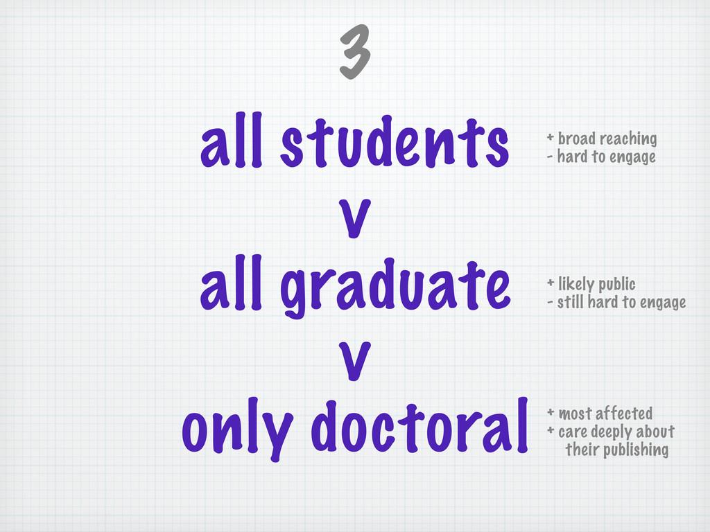all students v all graduate v only doctoral 3 +...
