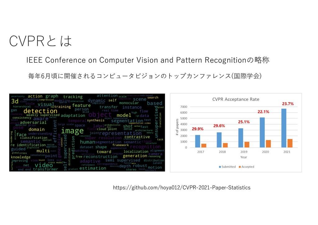 CVPRとは 毎年6⽉頃に開催されるコンピュータビジョンのトップカンファレンス(国際学会) I...