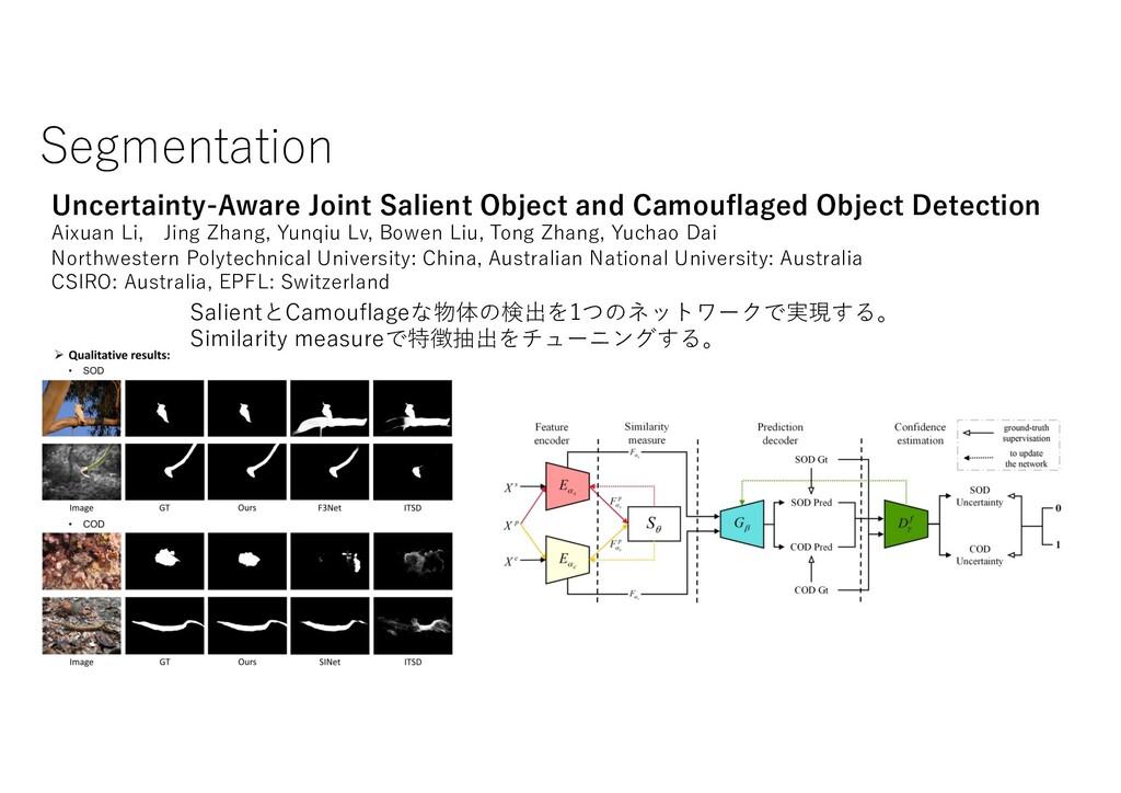 Segmentation Uncertainty-Aware Joint Salient Ob...
