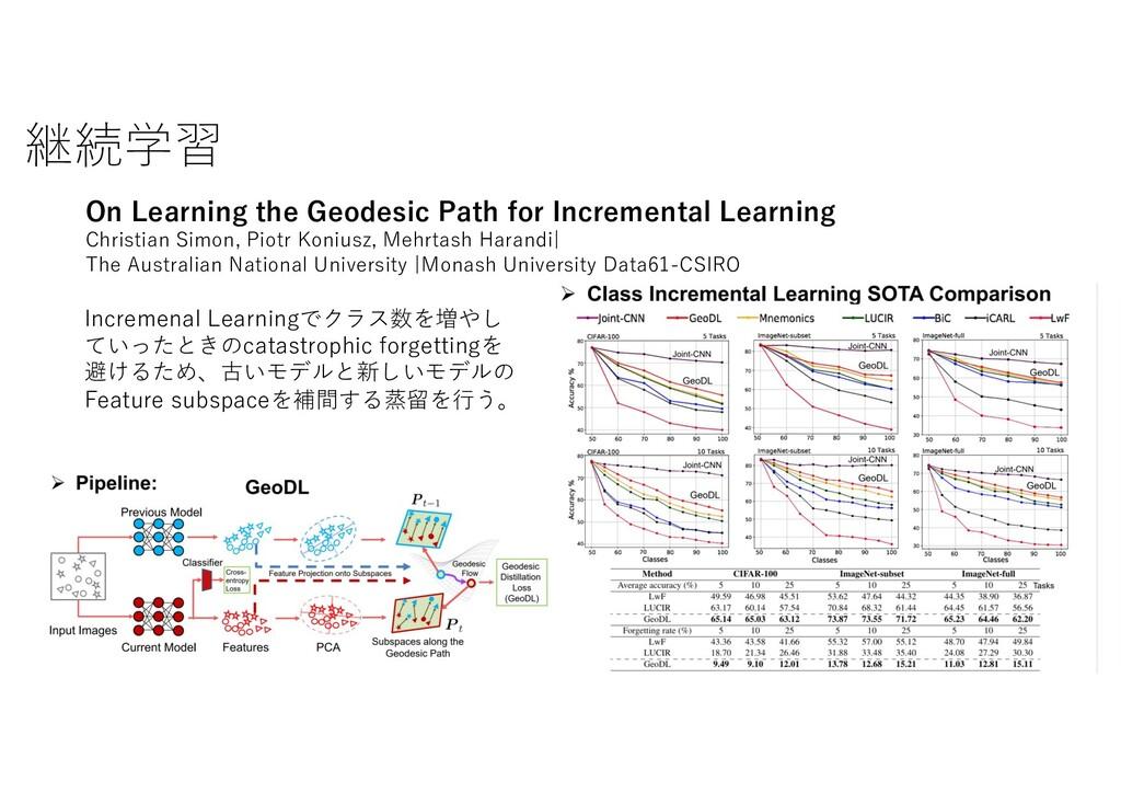 継続学習 On Learning the Geodesic Path for Incremen...