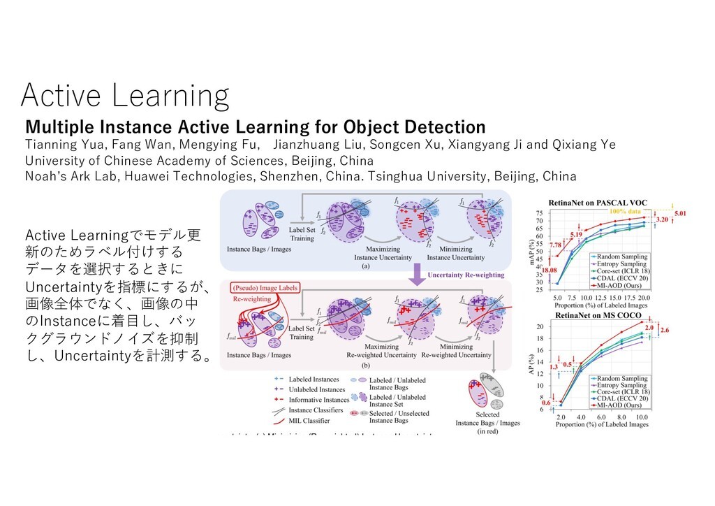 Active Learning Multiple Instance Active Learni...