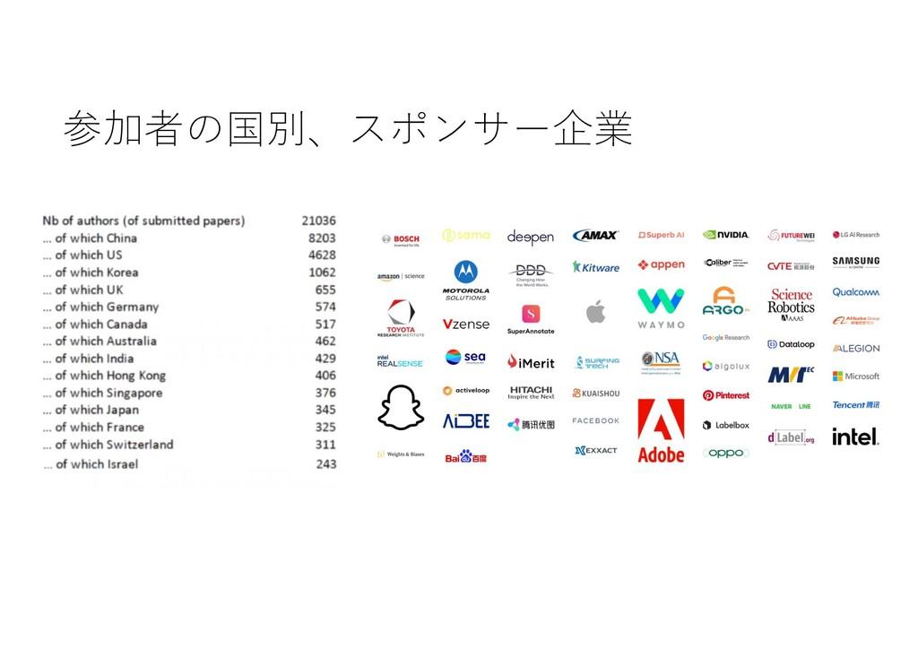 参加者の国別、スポンサー企業