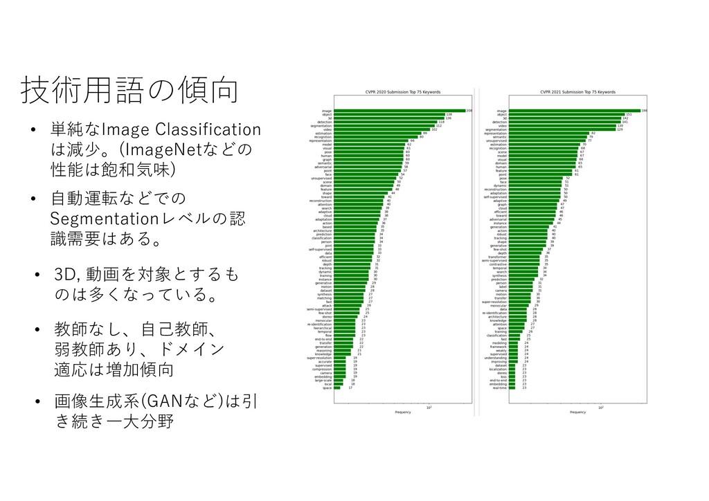 技術⽤語の傾向 • 単純なImage Classification は減少。(ImageNet...