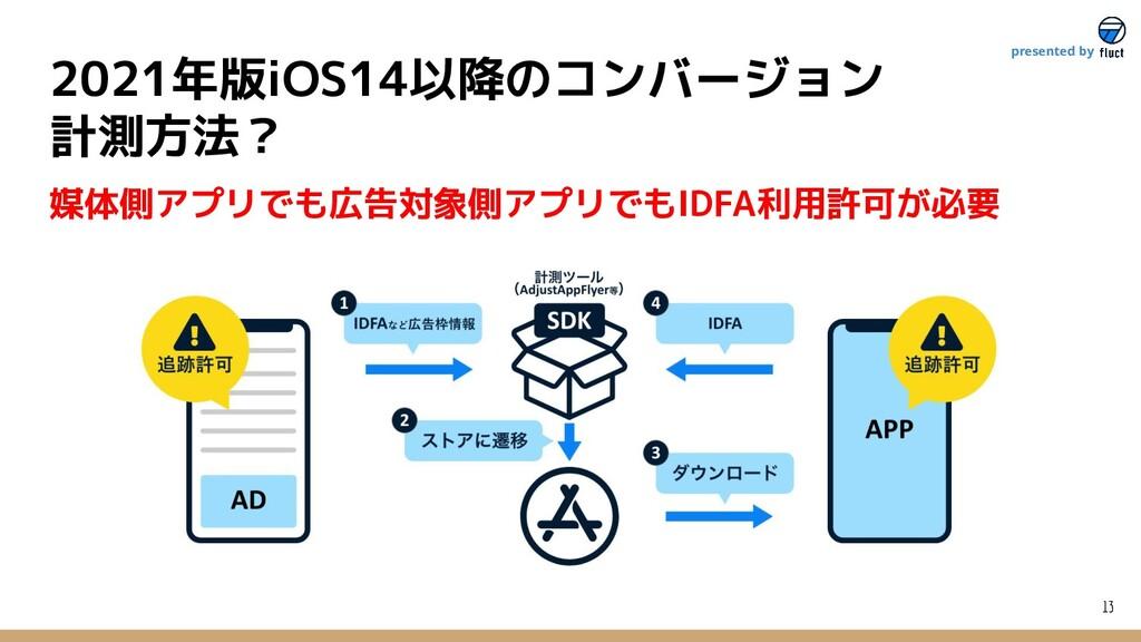 2021年版iOS14以降のコンバージョン 計測方法? 13 presented by 媒体側...