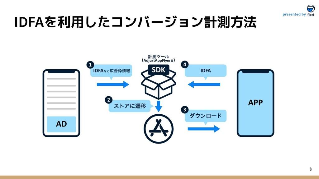 IDFAを利用したコンバージョン計測方法 8 presented by