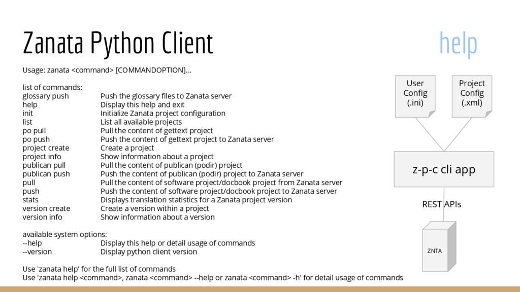 Zanata Python Client help Usage: zanata <comman...