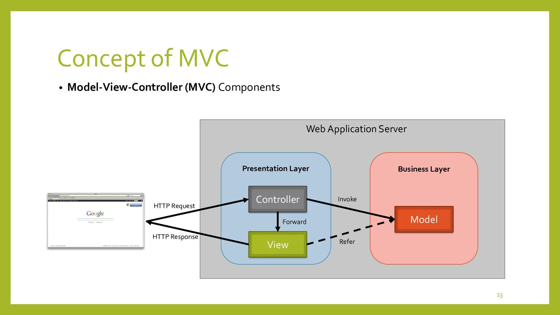Concept of JSF • Jakarta Server Faces (JSF) : C...