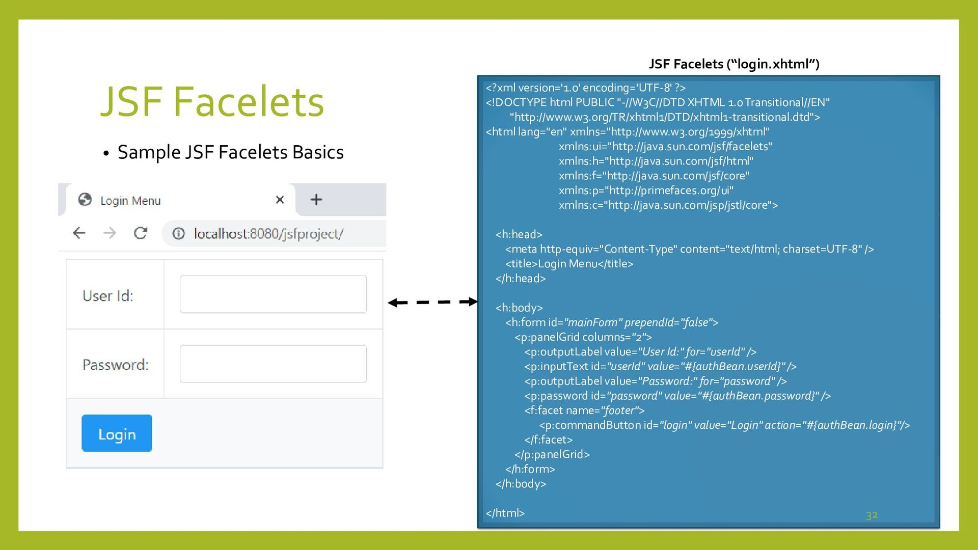 JSF Facelets • Facelets Basics – Definitions <?...