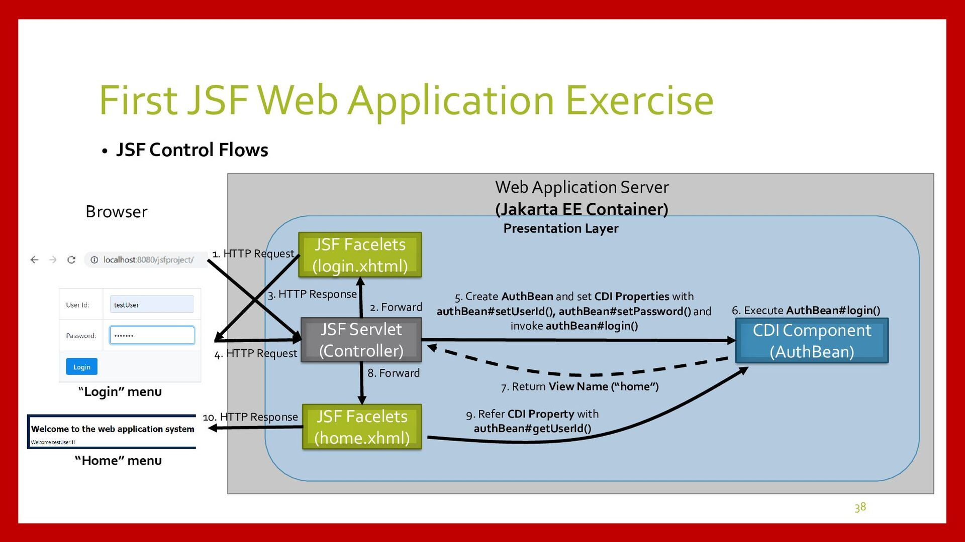 First JSF Web Application Development • Develop...