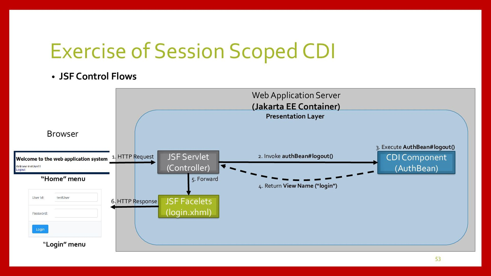 Session Scoped CDI Development • Project Explor...