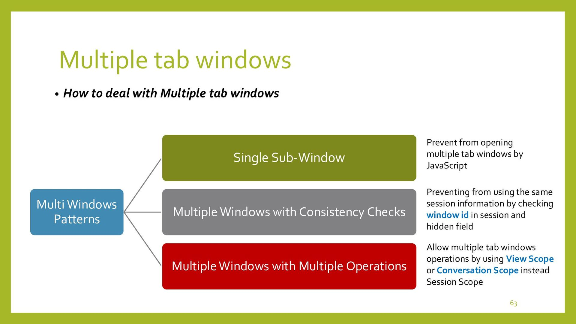 Example of View Scoped CDI • JSF Control Flows ...