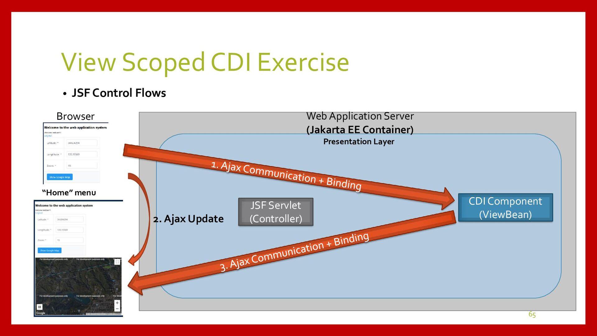 View Scoped CDI Development • Project Explorer ...