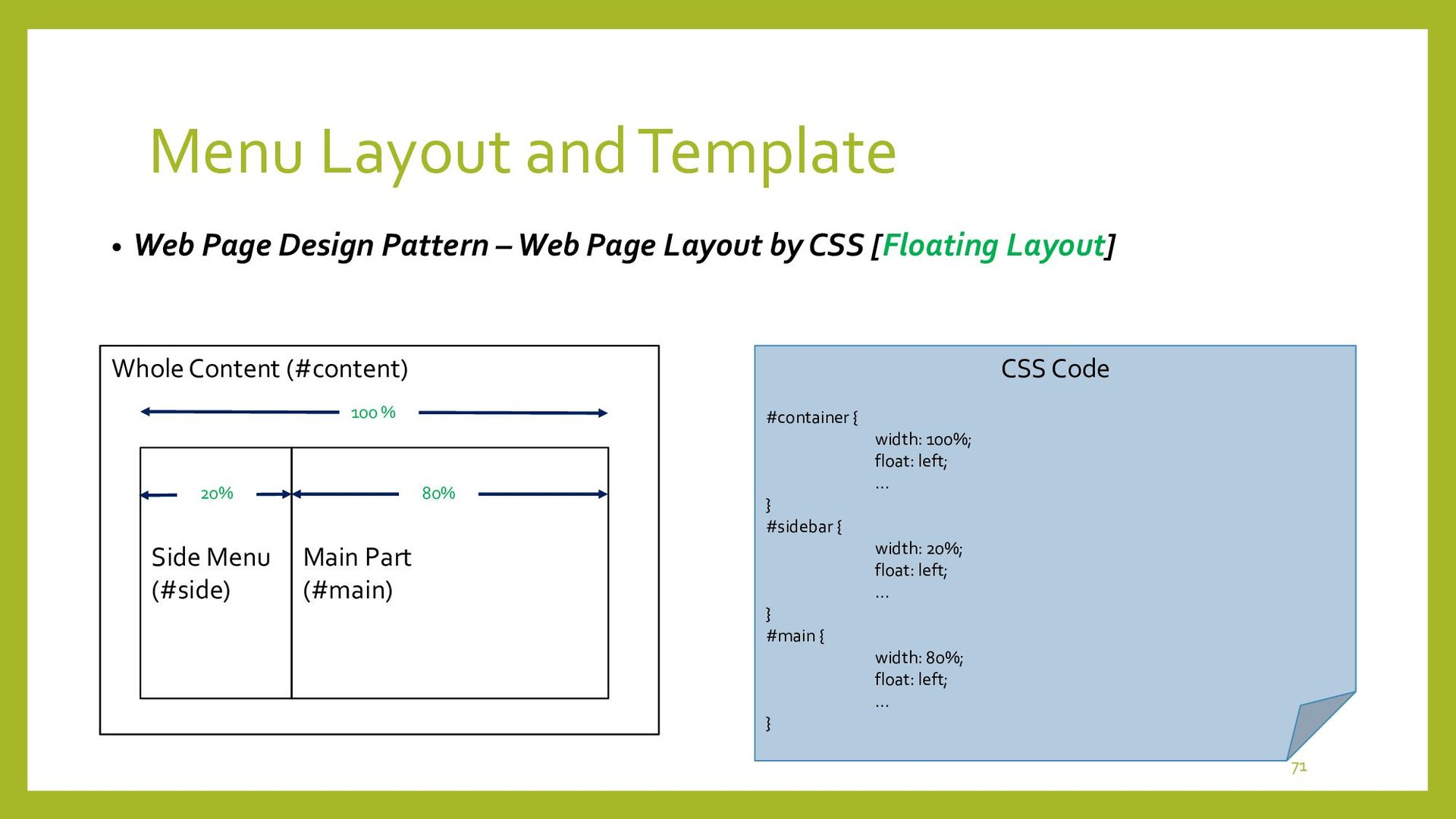 Menu Layout and Template • Web Page Design Patt...