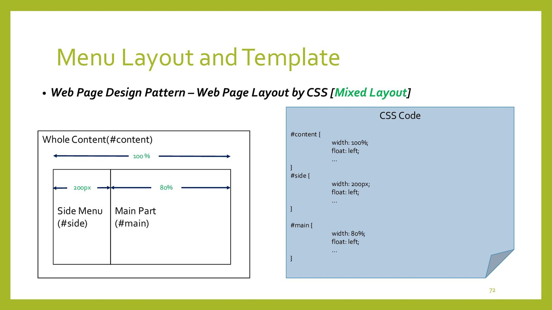Menu Layout and Template • JSF Facelets page wi...