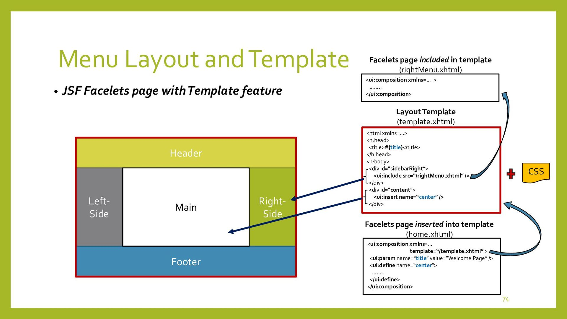 Menu Layout and Template • JSF Facelets page in...