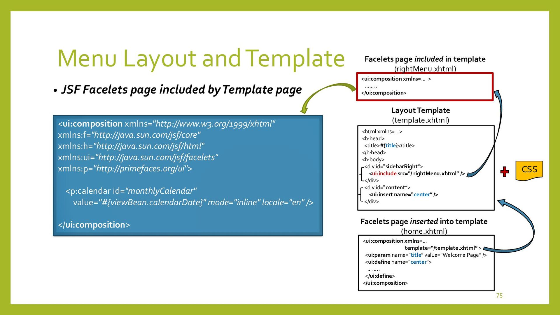 Menu Layout and Template • Other technics to ma...