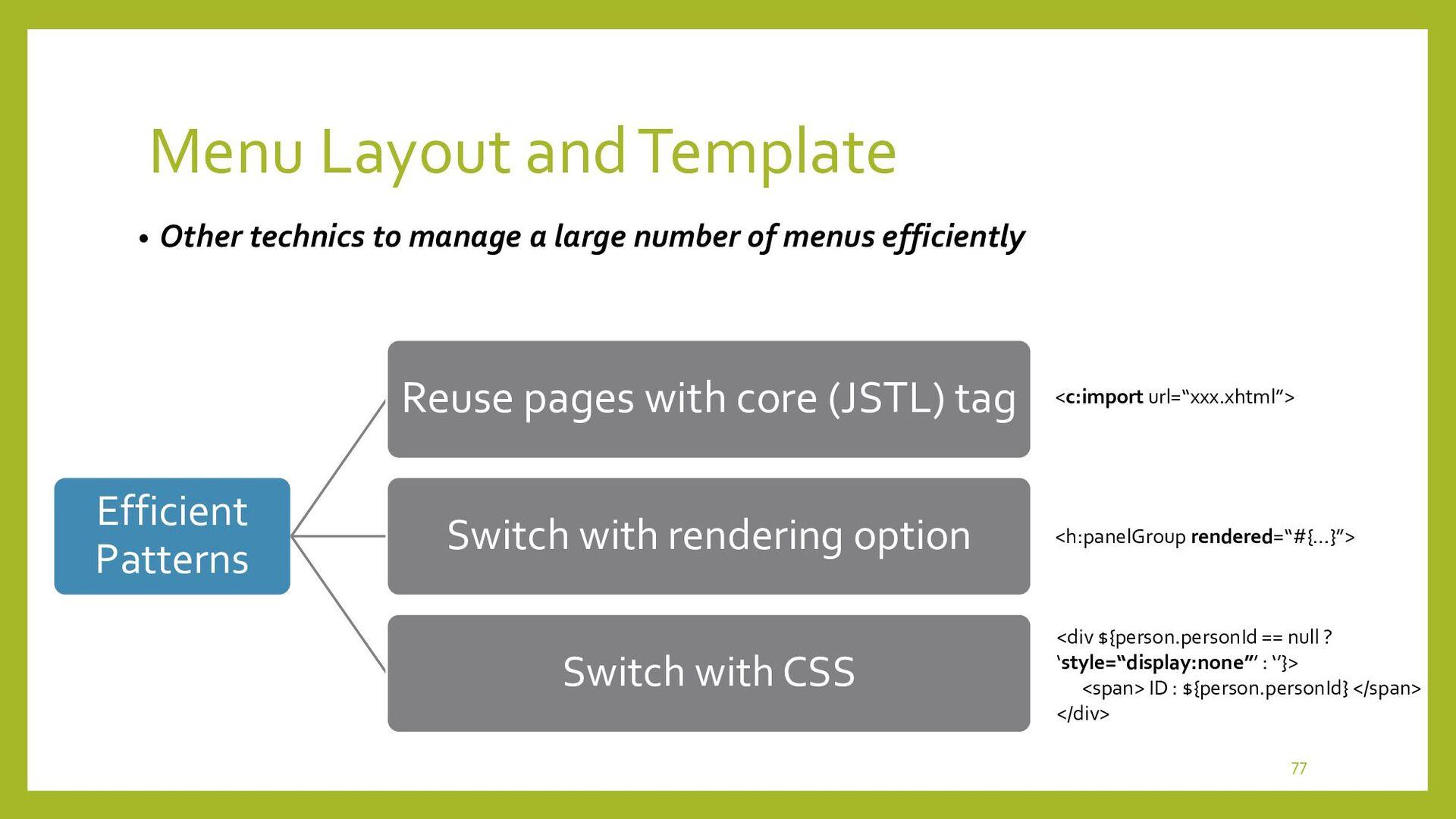 Example of Menu Layout Development • Developmen...