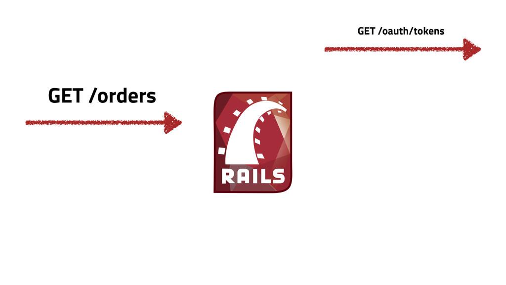 GET /orders GET /oauth/tokens