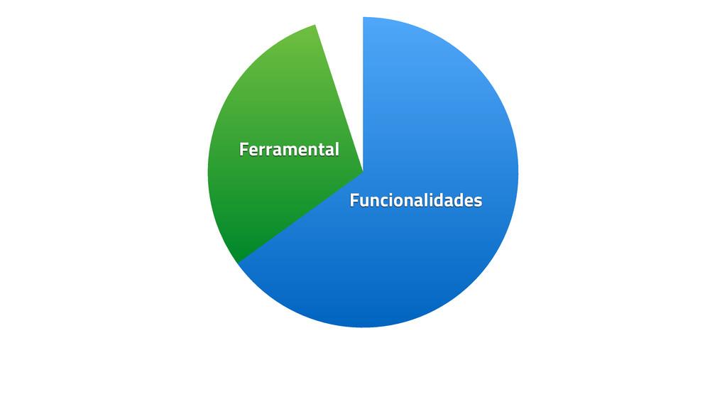 Ferramental Funcionalidades