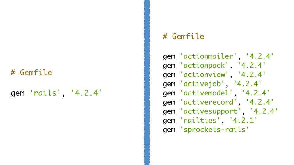# Gemfile gem 'rails', '4.2.4' # Gemfile gem 'a...