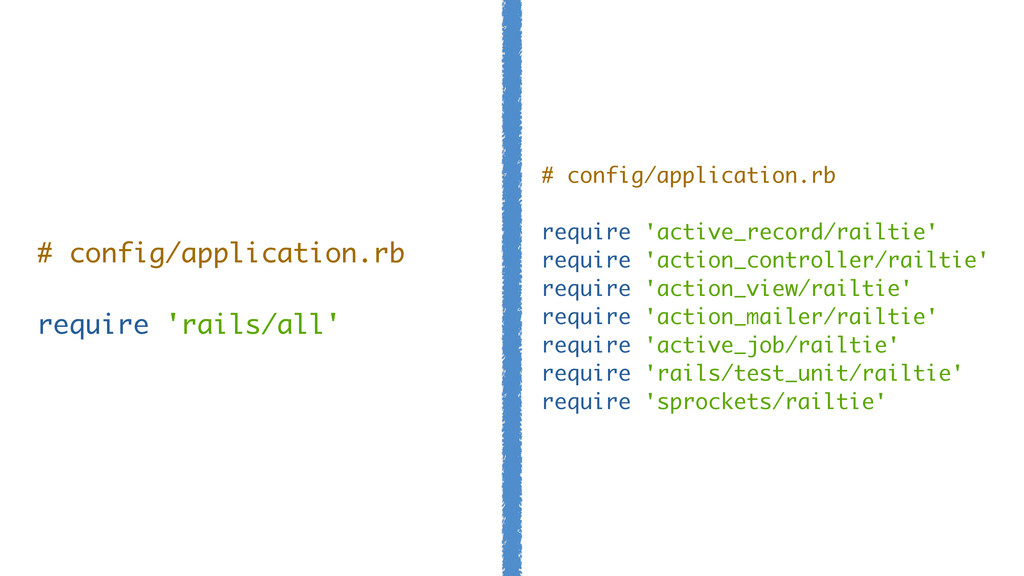 # config/application.rb require 'rails/all' # c...