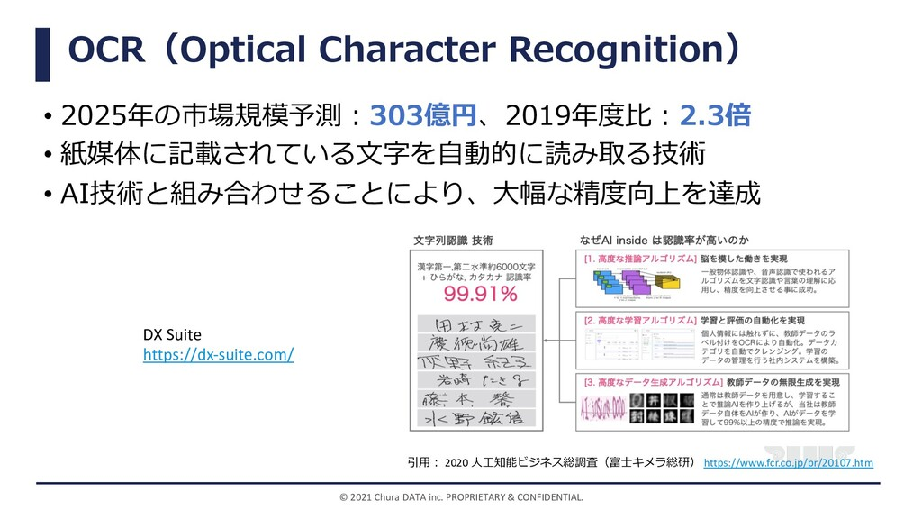 OCR(Optical Character Recognition) • 2025年の市場規模...