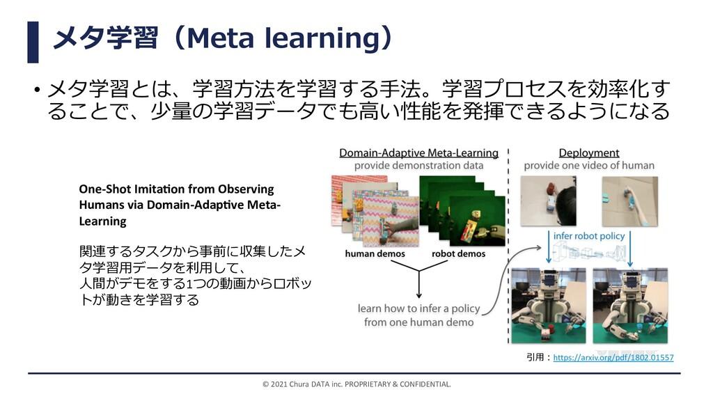 メタ学習(Meta learning) • メタ学習とは、学習⽅法を学習する⼿法。学習プロセス...