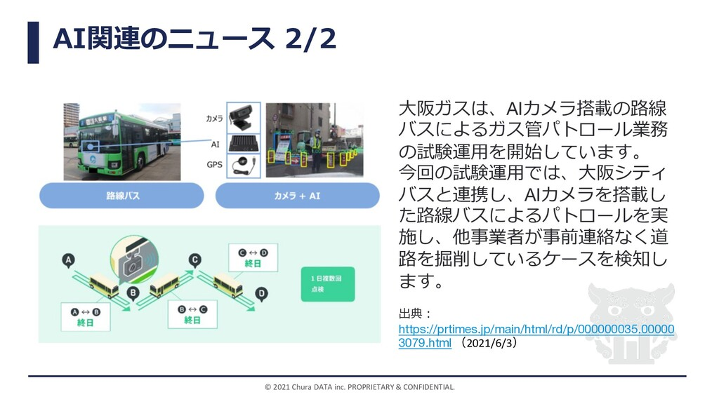 AI関連のニュース 2/2 © 2021 Chura DATA inc. PROPRIETAR...