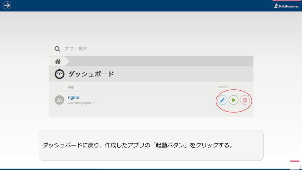 13 ダッシュボードに戻り、作成したアプリの「起動ボタン」をクリックする。