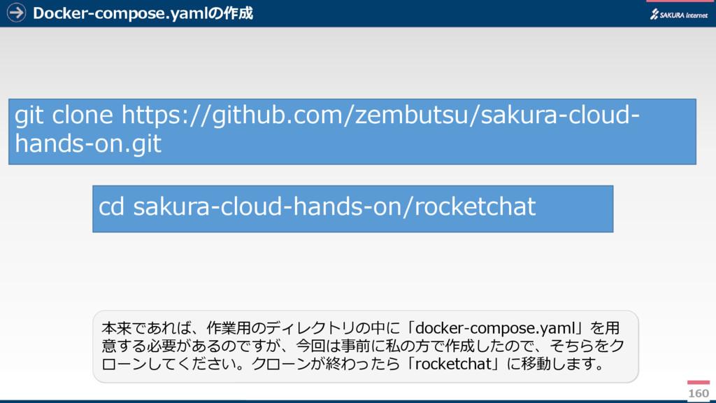 Docker-compose.yamlの作成 160 本来であれば、作業用のディレクトリの中に...