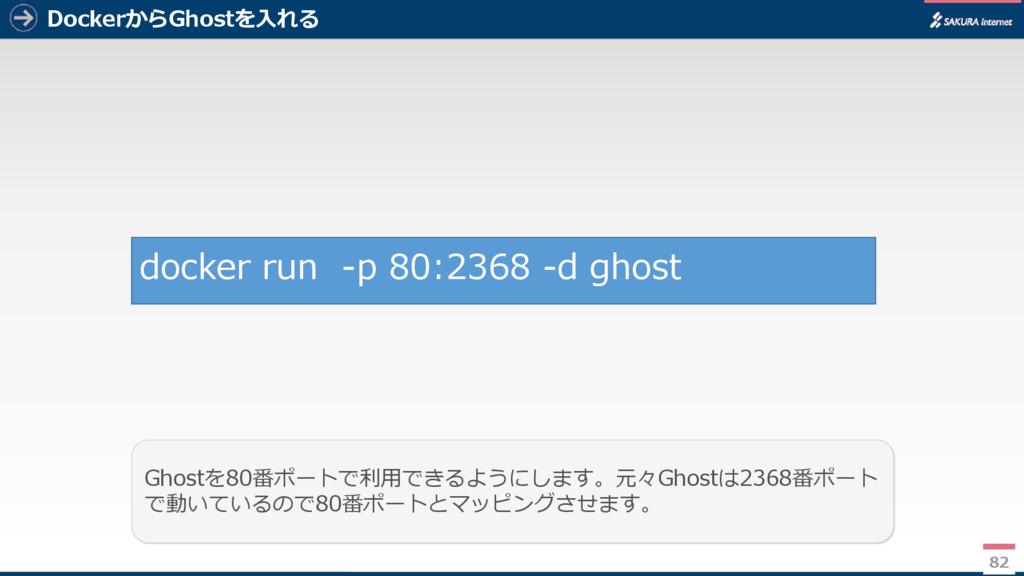 DockerからGhostを入れる 82 Ghostを80番ポートで利用できるようにします。元...