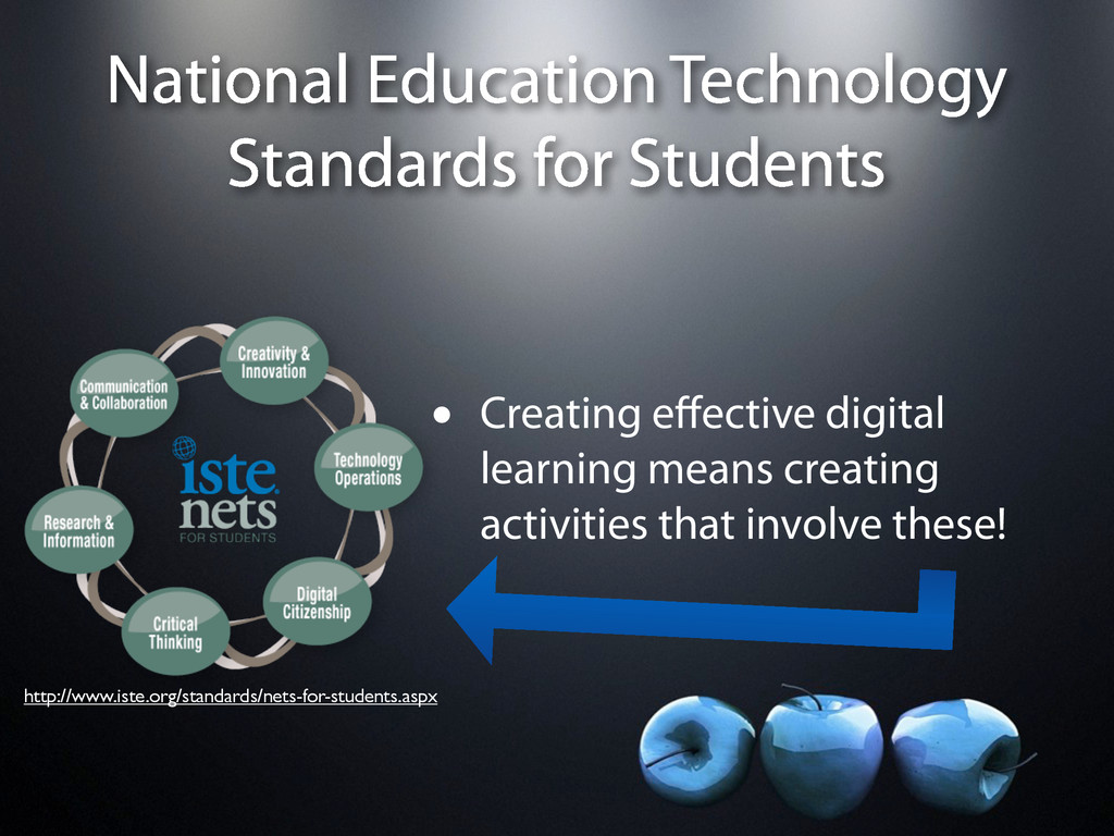 National Education Technology Standards for Stu...