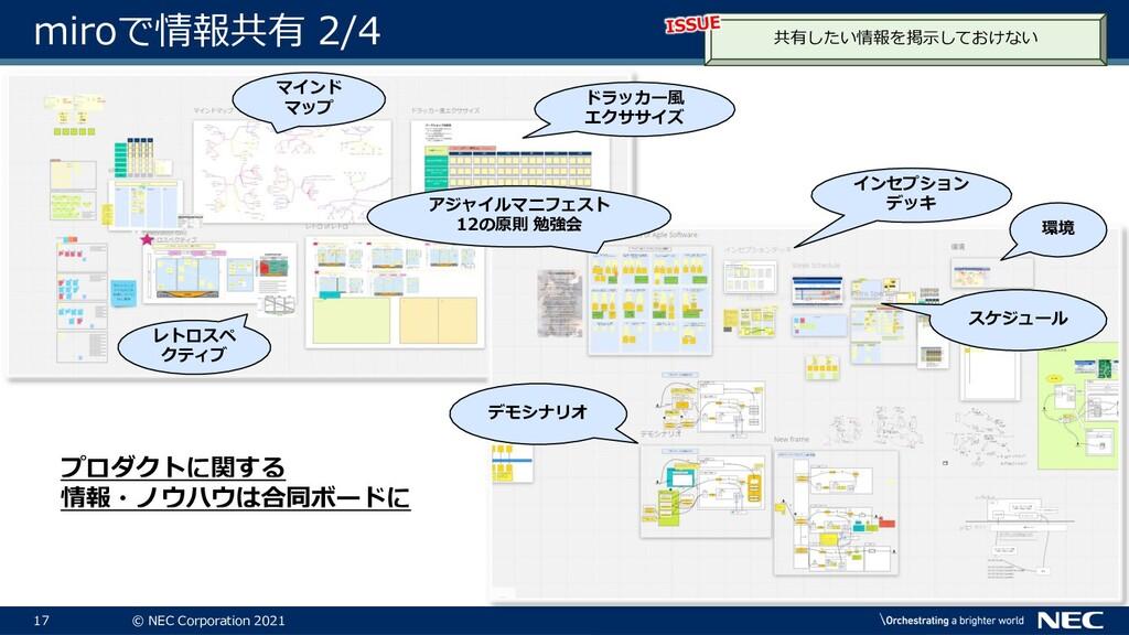 17 © NEC Corporation 2021 miroで情報共有 2/4 共有したい情報...