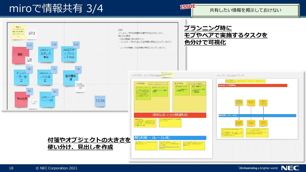 18 © NEC Corporation 2021 miroで情報共有 3/4 共有したい情報...