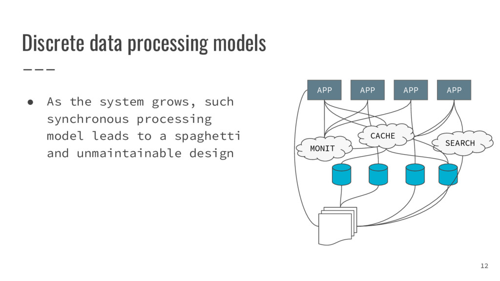 Discrete data processing models 12 ● As the sys...